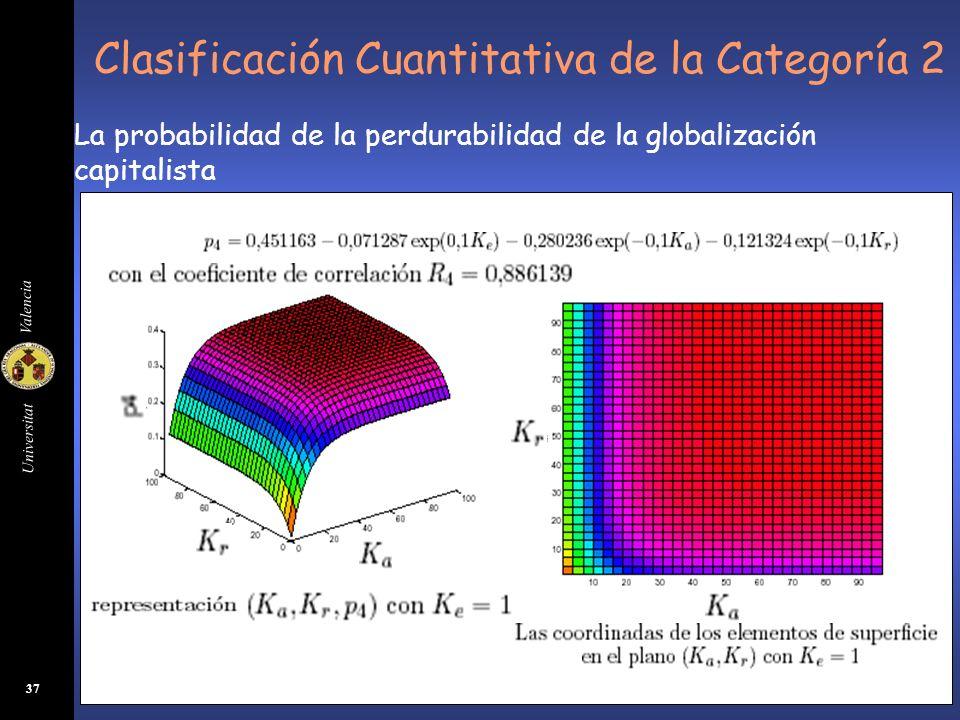 Universitat Valencia 38 Clasificación Cuantitativa de la Categoría 2 La probabilidad de la superación de la globalización capitalista con una sociedad científica libre