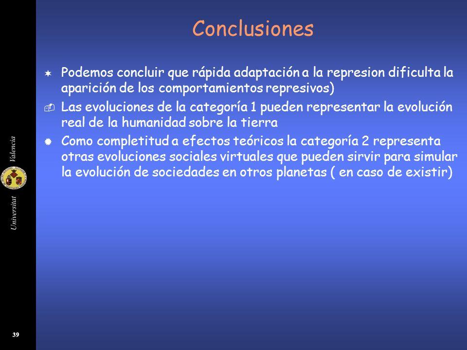 Universitat Valencia 39 Conclusiones ¬ Podemos concluir que rápida adaptación a la represion dificulta la aparición de los comportamientos represivos)