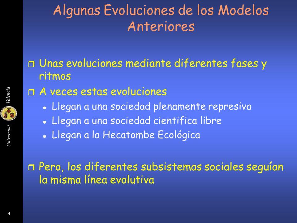 Universitat Valencia 4 Algunas Evoluciones de los Modelos Anteriores r Unas evoluciones mediante diferentes fases y ritmos r A veces estas evoluciones