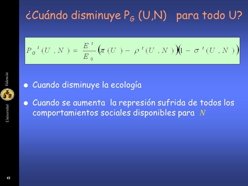 Universitat Valencia 42 ¿Cuándo disminuye P G (U,N) para todo U? Cuando disminuye la ecología Cuando se aumenta la represión sufrida de todos los comp