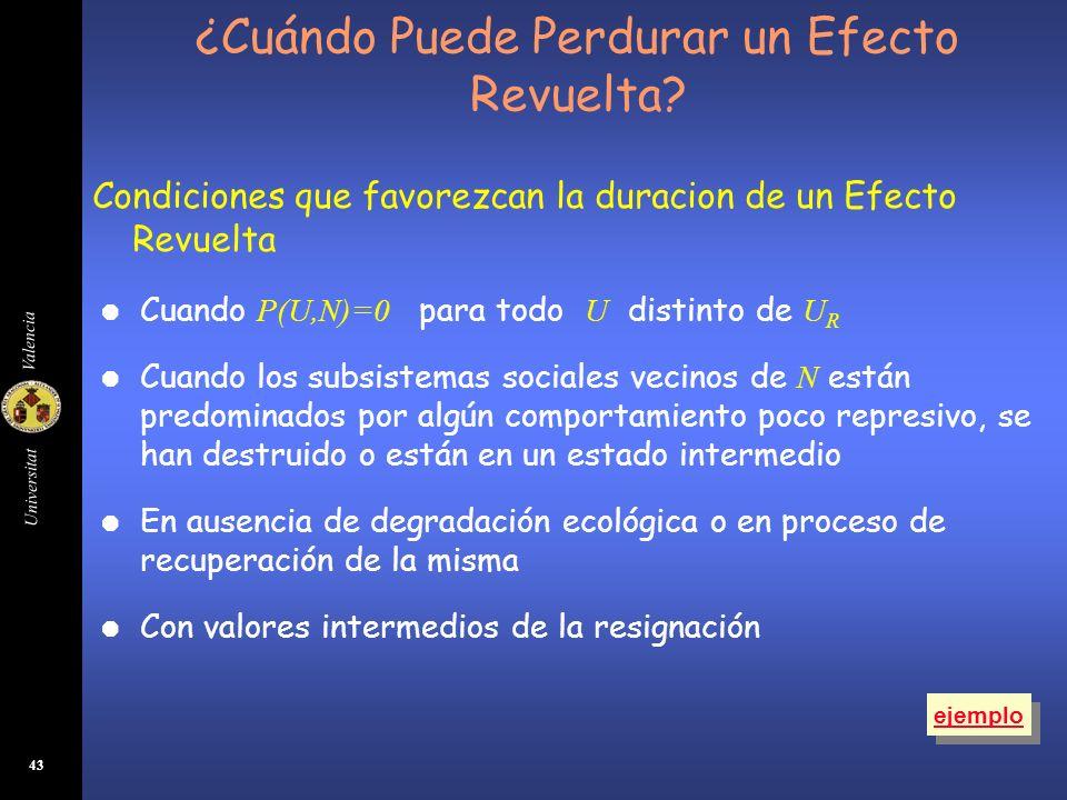 Universitat Valencia 43 ¿Cuándo Puede Perdurar un Efecto Revuelta? Cuando P(U,N)=0 para todo U distinto de U R Cuando los subsistemas sociales vecinos