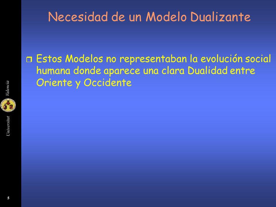 Universitat Valencia 5 Necesidad de un Modelo Dualizante r Estos Modelos no representaban la evolución social humana donde aparece una clara Dualidad