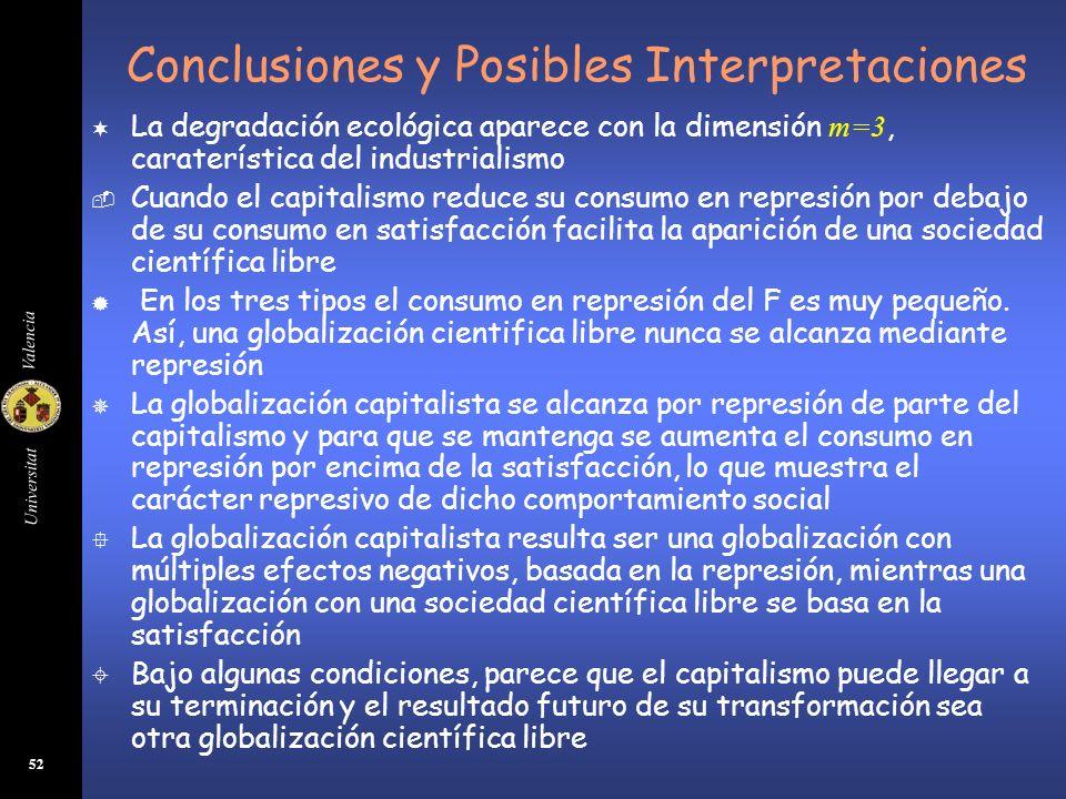 Universitat Valencia 52 Conclusiones y Posibles Interpretaciones La degradación ecológica aparece con la dimensión m=3, caraterística del industrialis