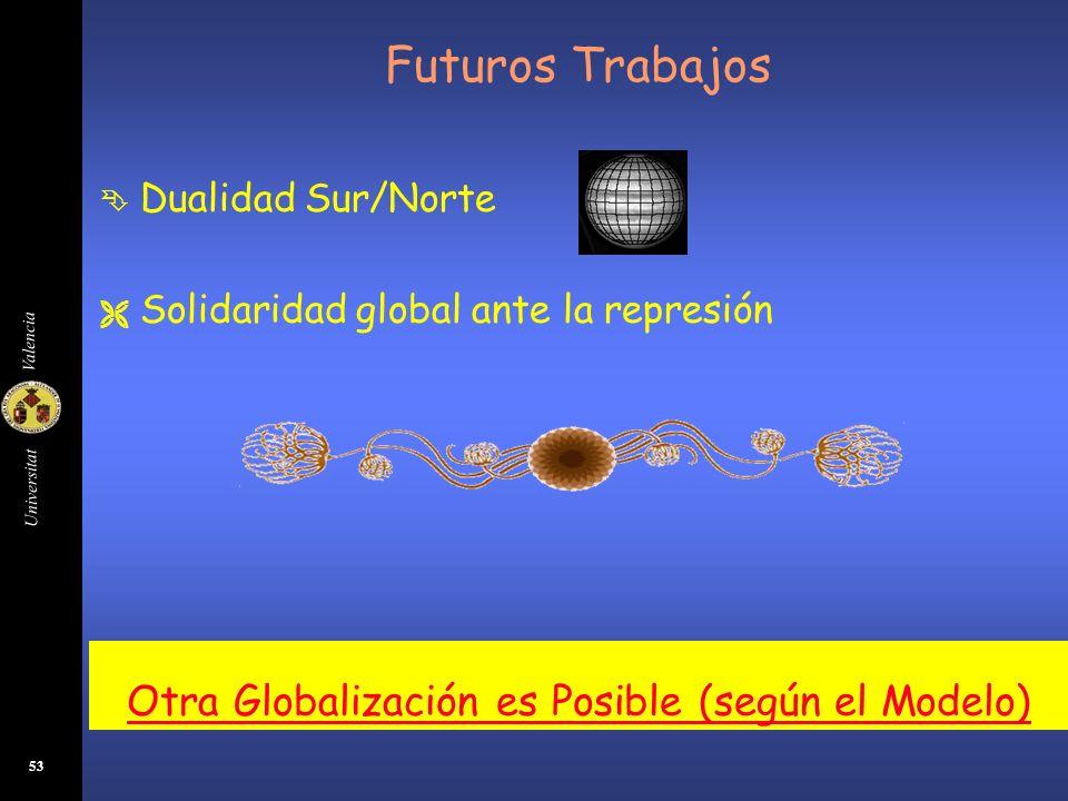 Universitat Valencia Un Modelo Sistémico de Evolución Social Dual Departamento de Matemática Aplicada UNIVERSITAT DE VALENCIA Tesis Doctoral dirigida por Prof.