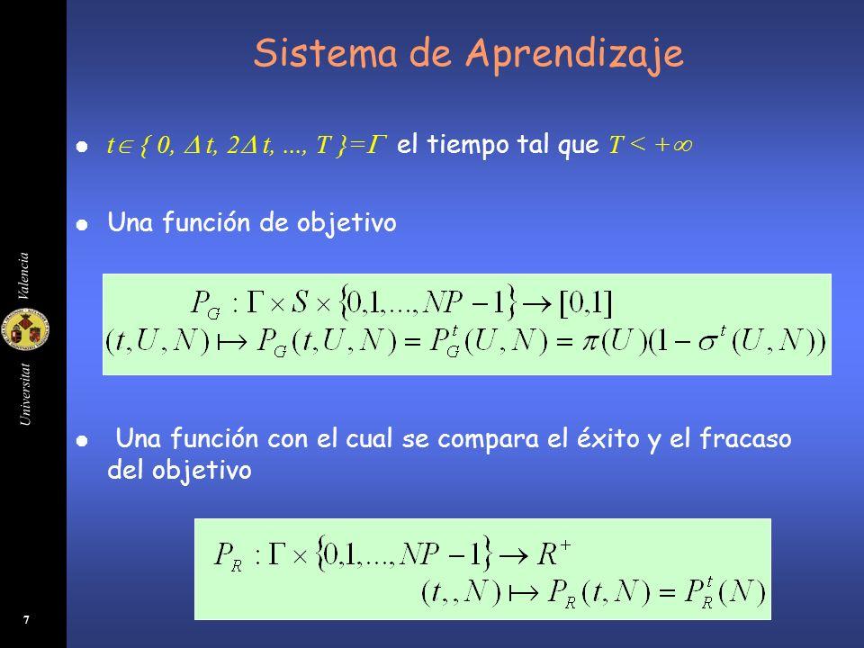 Universitat Valencia 7 Sistema de Aprendizaje t { 0, t, 2 t,..., T }= el tiempo tal que T < + Una función de objetivo Una función con el cual se compa