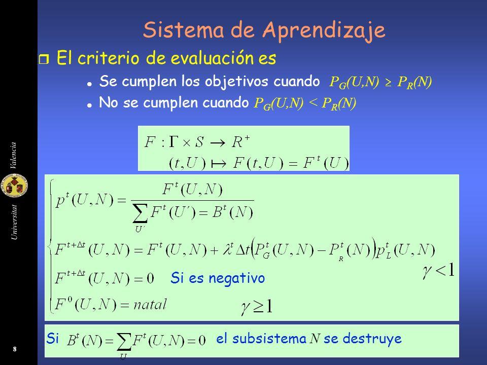 Universitat Valencia 8 Sistema de Aprendizaje r El criterio de evaluación es Se cumplen los objetivos cuando P G (U,N) P R (N) No se cumplen cuando P