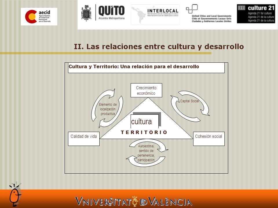 Efectivamente, la cultura, como conjunto de valores simbòlicos compartidos afecta a la cohesión social y esto ya es desarrollo ( El capital social se refiere a las instituciones, relaciones y normas que conforman la calidad y cantidad de las interacciones sociales de una sociedad.