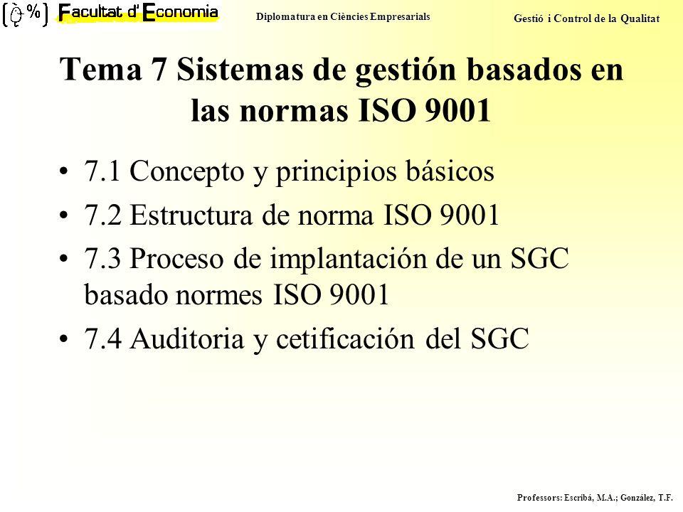 Diplomatura en Ciències Empresarials Gestió i Control de la Qualitat Professors : Escribá, M.A.; González, T.F. Tema 7 Sistemas de gestión basados en