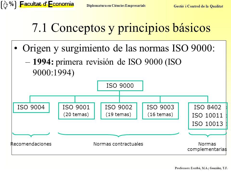 Diplomatura en Ciències Empresarials Gestió i Control de la Qualitat Professors : Escribá, M.A.; González, T.F. Documentación del sistema Auditorías V