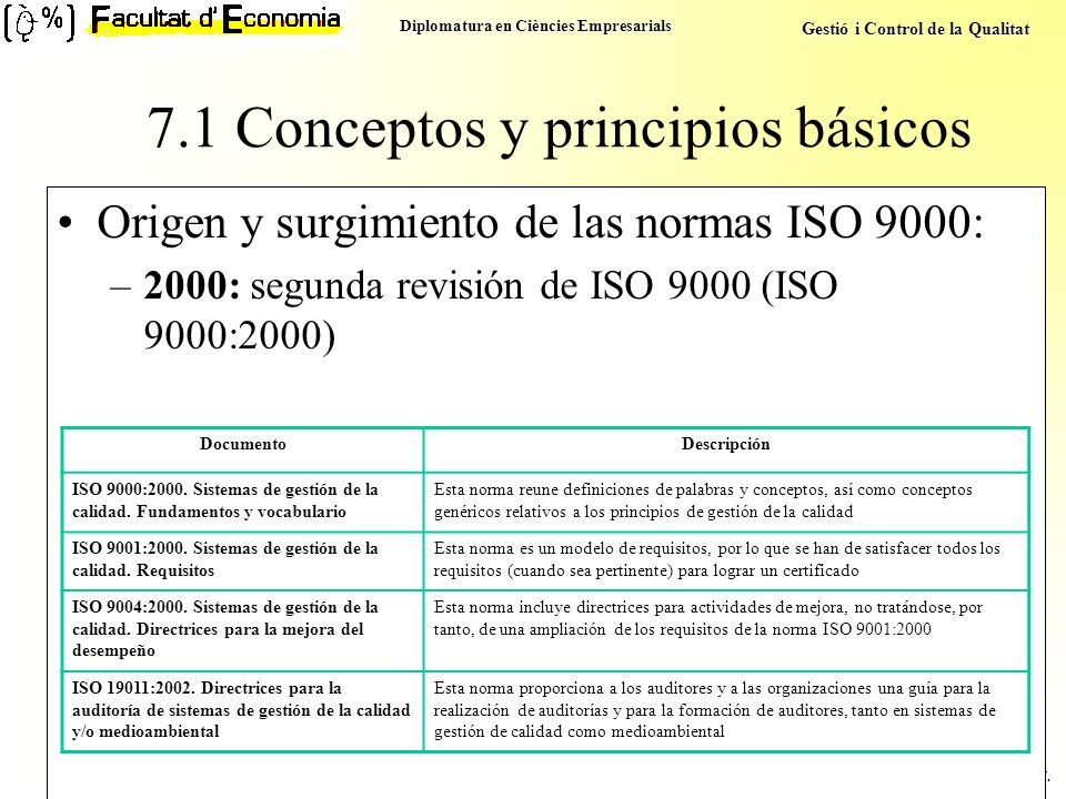 Diplomatura en Ciències Empresarials Gestió i Control de la Qualitat Professors : Escribá, M.A.; González, T.F. 7.1 Conceptos y principios básicos Ori