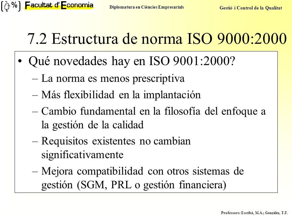 Diplomatura en Ciències Empresarials Gestió i Control de la Qualitat Professors : Escribá, M.A.; González, T.F. 7.2 Estructura de norma ISO 9000:2000
