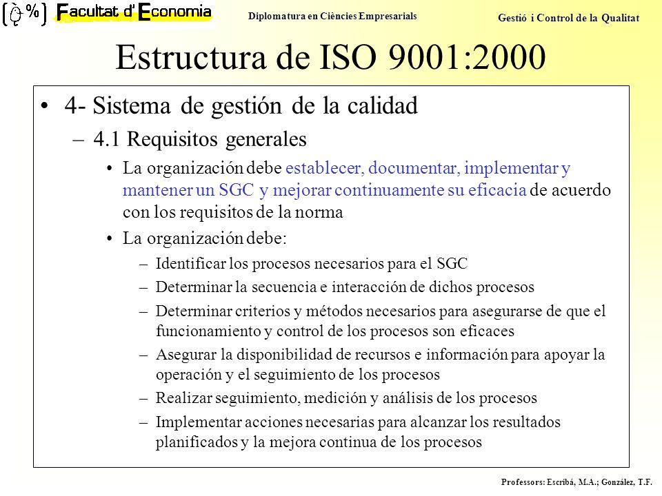 Diplomatura en Ciències Empresarials Gestió i Control de la Qualitat Professors : Escribá, M.A.; González, T.F. Estructura de ISO 9001:2000 4- Sistema