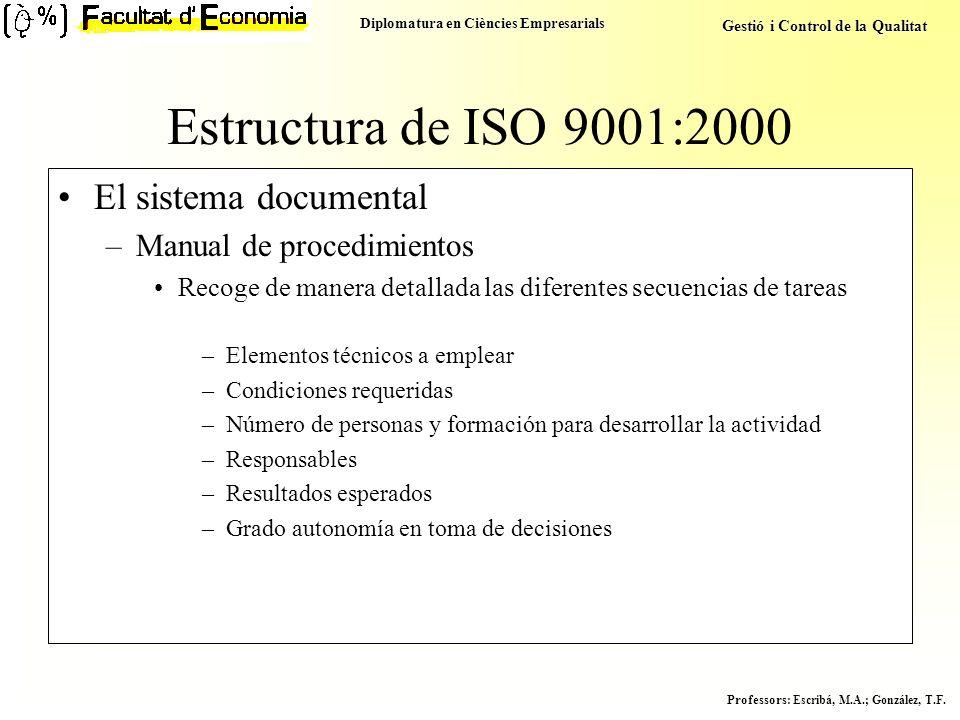 Diplomatura en Ciències Empresarials Gestió i Control de la Qualitat Professors : Escribá, M.A.; González, T.F. Estructura de ISO 9001:2000 El sistema
