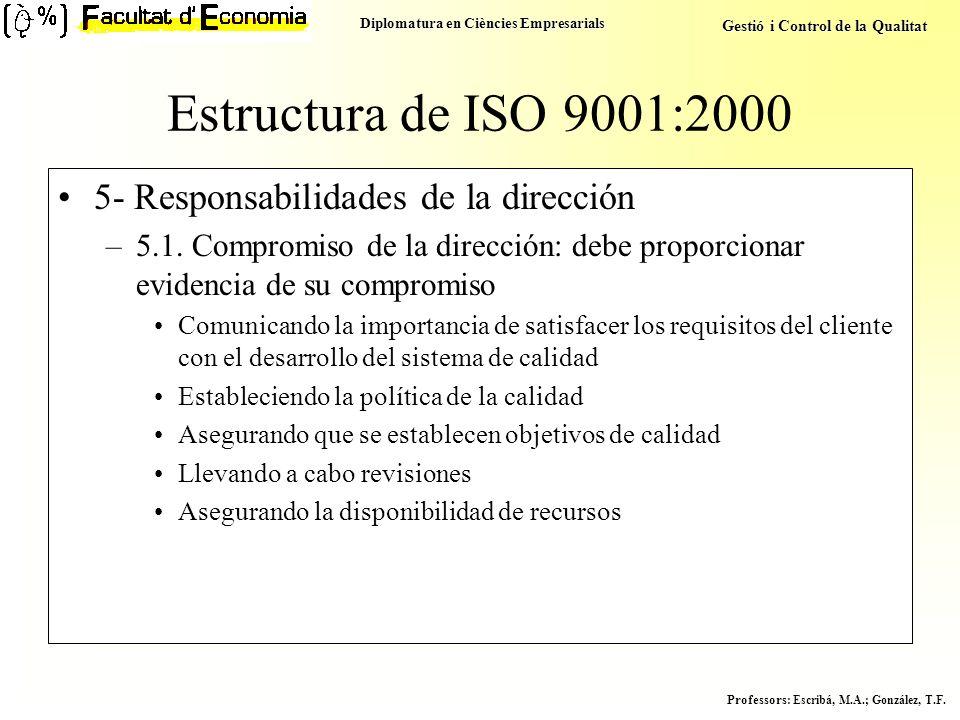 Diplomatura en Ciències Empresarials Gestió i Control de la Qualitat Professors : Escribá, M.A.; González, T.F. 5- Responsabilidades de la dirección –
