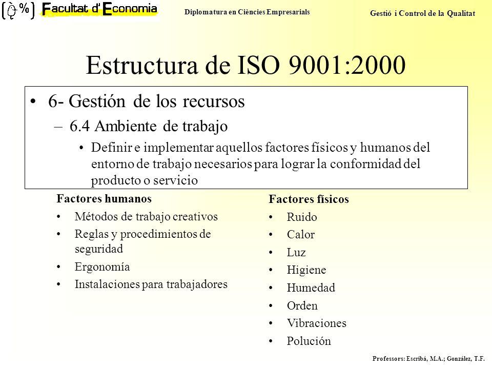 Diplomatura en Ciències Empresarials Gestió i Control de la Qualitat Professors : Escribá, M.A.; González, T.F. Estructura de ISO 9001:2000 6- Gestión