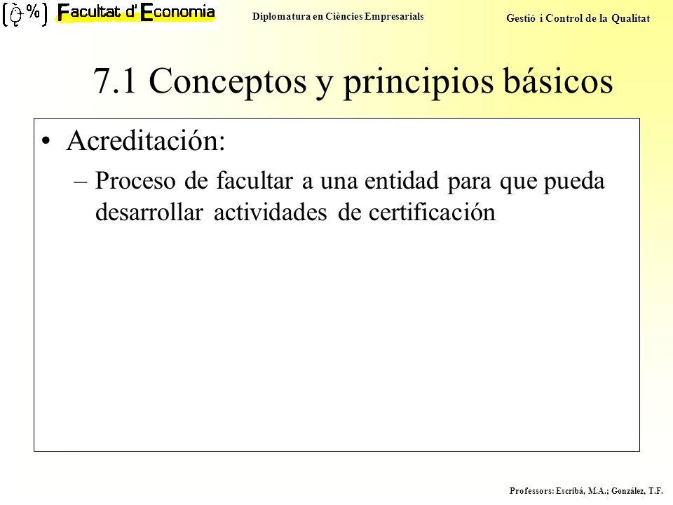 Diplomatura en Ciències Empresarials Gestió i Control de la Qualitat Professors : Escribá, M.A.; González, T.F. Acreditación: –Proceso de facultar a u
