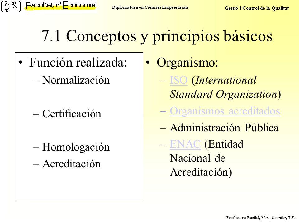 Diplomatura en Ciències Empresarials Gestió i Control de la Qualitat Professors : Escribá, M.A.; González, T.F. Función realizada: –Normalización –Cer