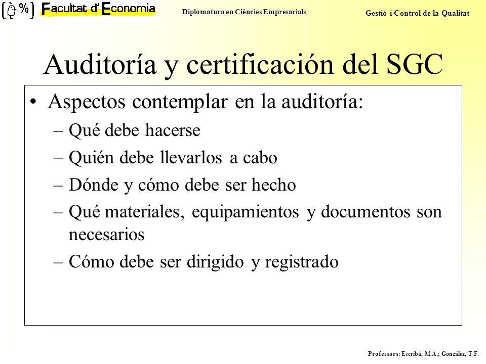 Diplomatura en Ciències Empresarials Gestió i Control de la Qualitat Professors : Escribá, M.A.; González, T.F. Auditoría y certificación del SGC Aspe