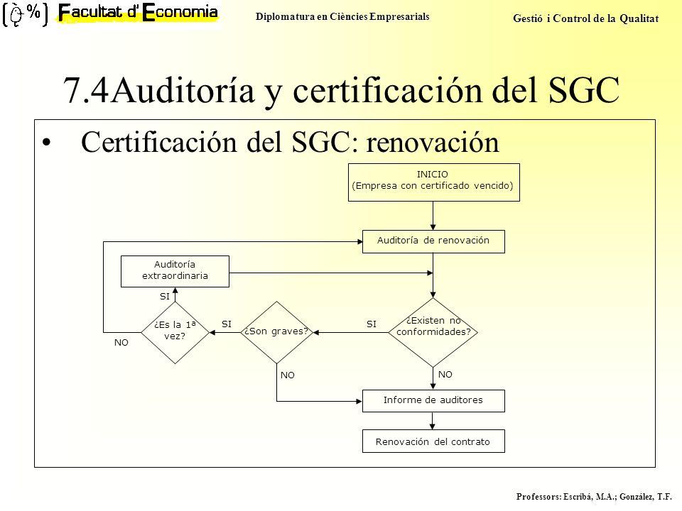 Diplomatura en Ciències Empresarials Gestió i Control de la Qualitat Professors : Escribá, M.A.; González, T.F. 7.4Auditoría y certificación del SGC C