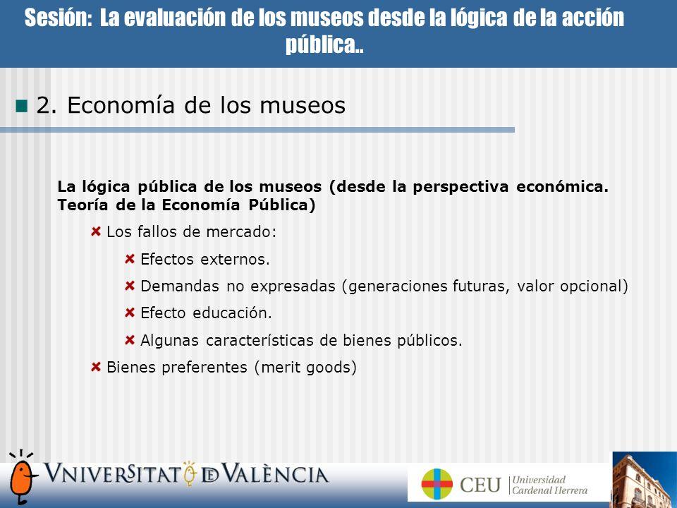 3.Los objetivos de un museo.