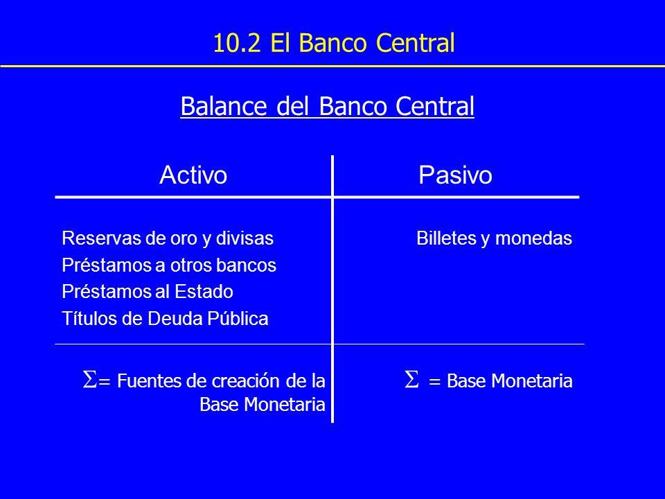 10.2 El Banco Central Balance del Banco Central ActivoPasivo Reservas de oro y divisas Préstamos a otros bancos Préstamos al Estado Títulos de Deuda P