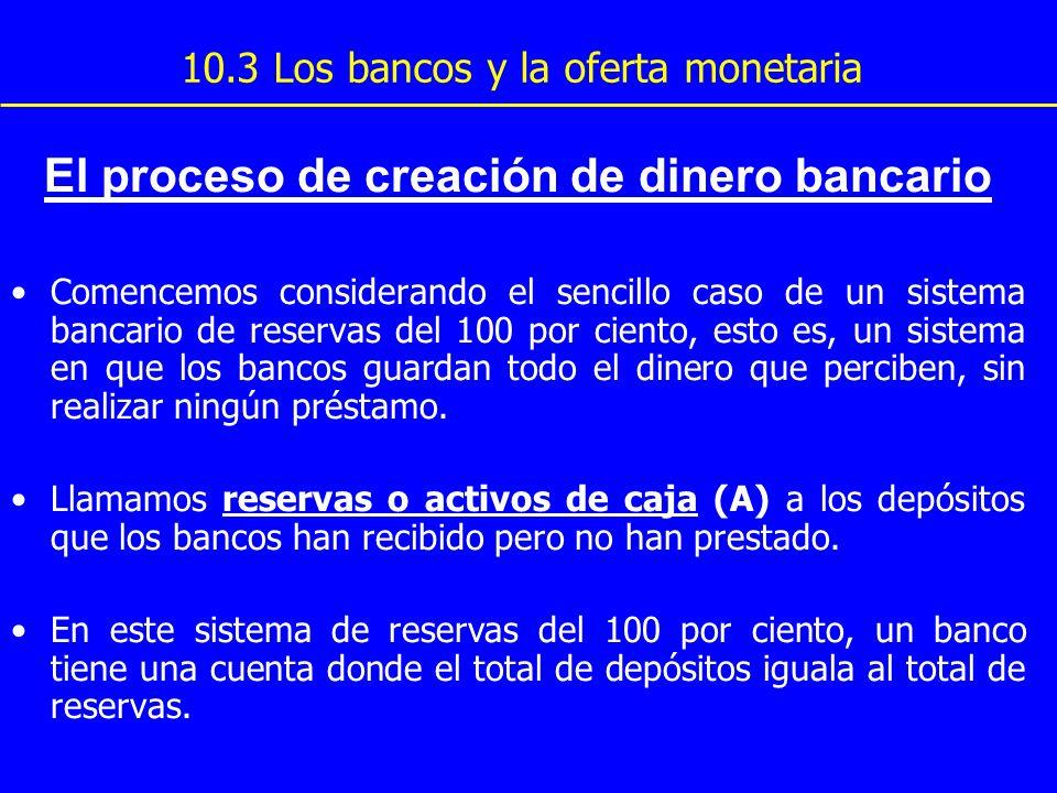 10.3 Los bancos y la oferta monetaria El proceso de creación de dinero bancario Comencemos considerando el sencillo caso de un sistema bancario de res