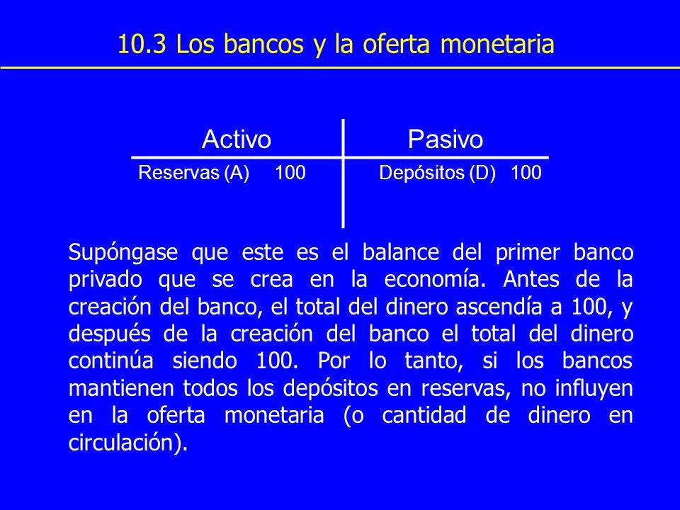 10.3 Los bancos y la oferta monetaria ActivoPasivo Reservas (A) 100Depósitos (D) 100 Supóngase que este es el balance del primer banco privado que se