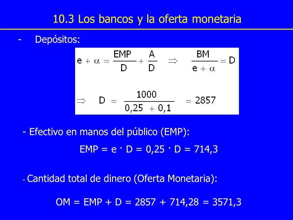 10.3 Los bancos y la oferta monetaria -Depósitos: - Efectivo en manos del público (EMP): EMP = e · D = 0,25 · D = 714,3 - Cantidad total de dinero (Of