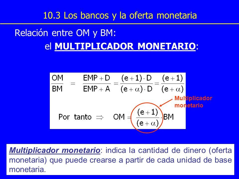 10.3 Los bancos y la oferta monetaria Relación entre OM y BM: el MULTIPLICADOR MONETARIO: Multiplicador monetario: indica la cantidad de dinero (ofert