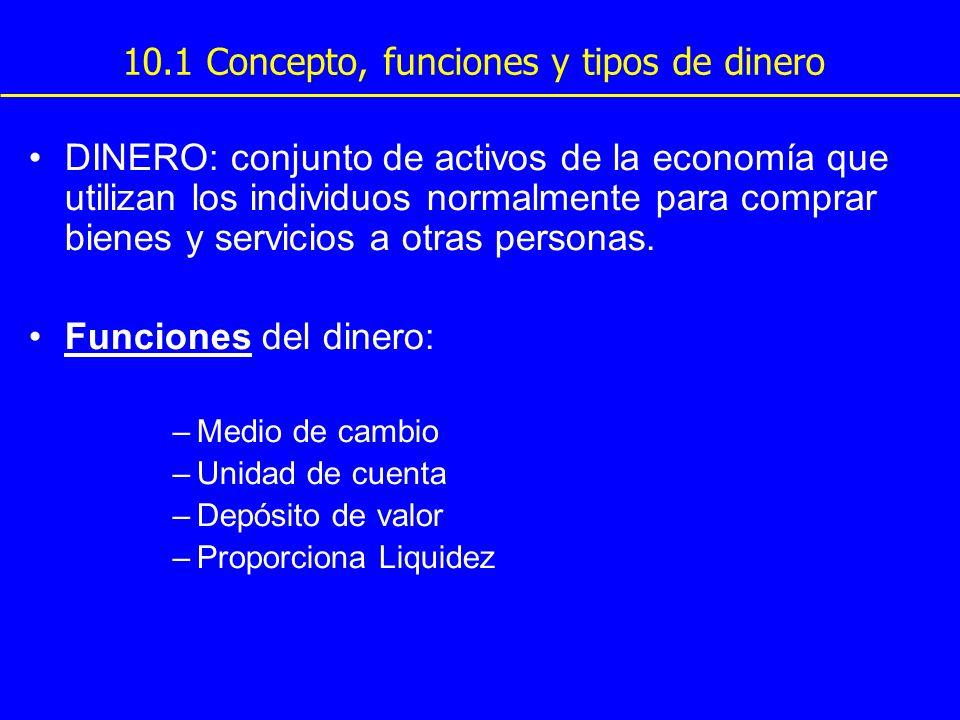 10.1 Concepto, funciones y tipos de dinero DINERO: conjunto de activos de la economía que utilizan los individuos normalmente para comprar bienes y se