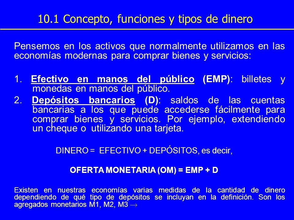 10.1 Concepto, funciones y tipos de dinero Pensemos en los activos que normalmente utilizamos en las economías modernas para comprar bienes y servicio