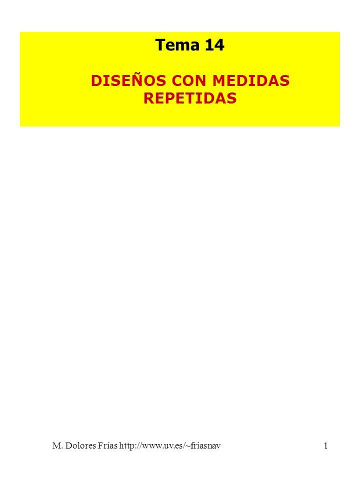 M. Dolores Frías http://www.uv.es/~friasnav1 Tema 14 DISEÑOS CON MEDIDAS REPETIDAS