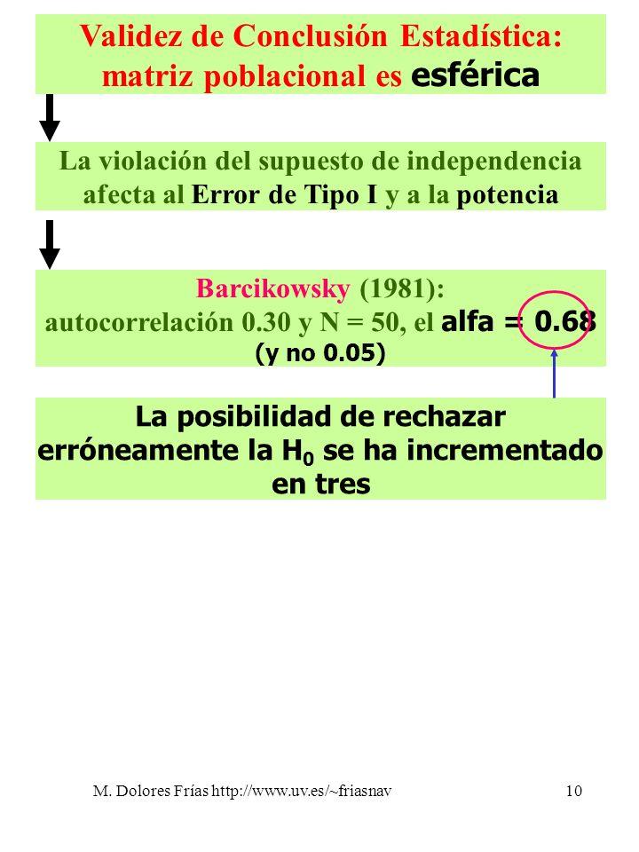 M. Dolores Frías http://www.uv.es/~friasnav10 Validez de Conclusión Estadística: matriz poblacional es esférica La violación del supuesto de independe