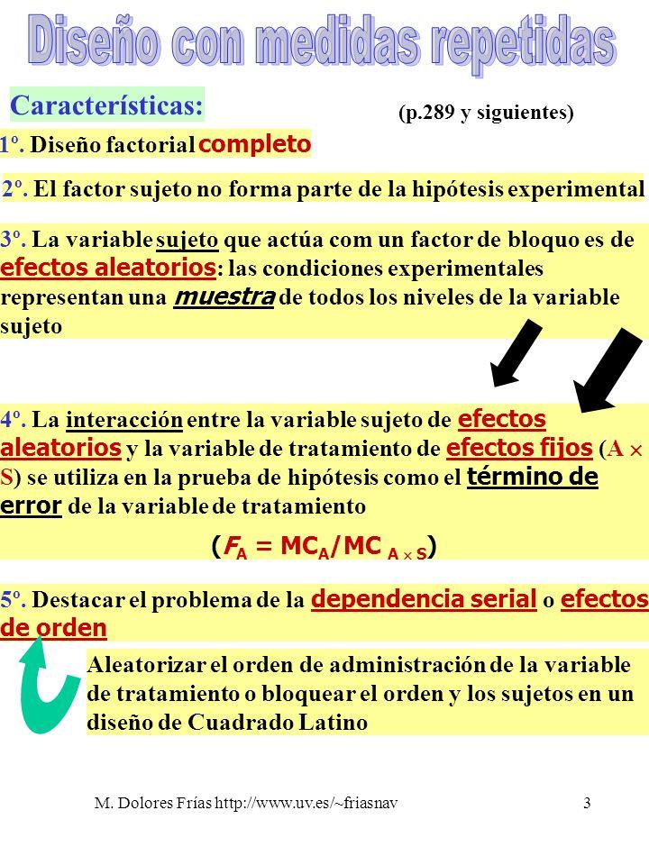 M. Dolores Frías http://www.uv.es/~friasnav3 (p.289 y siguientes) Características: 1º. Diseño factorial completo 3º. La variable sujeto que actúa com