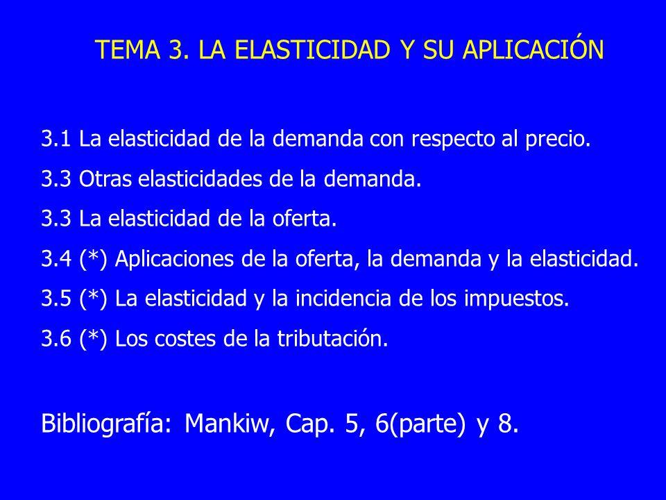 TEMA 3. LA ELASTICIDAD Y SU APLICACIÓN 3.1 La elasticidad de la demanda con respecto al precio. 3.3 Otras elasticidades de la demanda. 3.3 La elastici