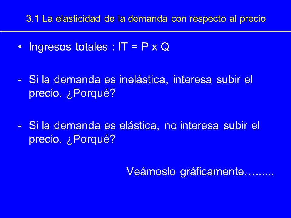 3.1 La elasticidad de la demanda con respecto al precio Ingresos totales : IT = P x Q -Si la demanda es inelástica, interesa subir el precio. ¿Porqué?