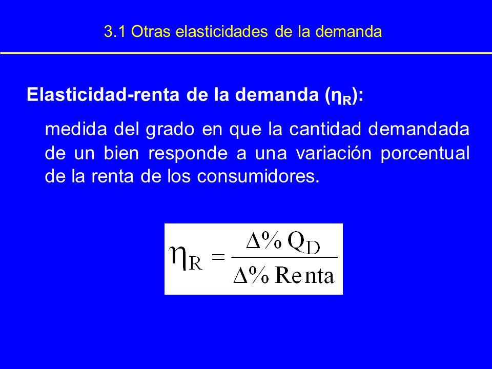 Elasticidad-renta de la demanda (η R ): medida del grado en que la cantidad demandada de un bien responde a una variación porcentual de la renta de lo