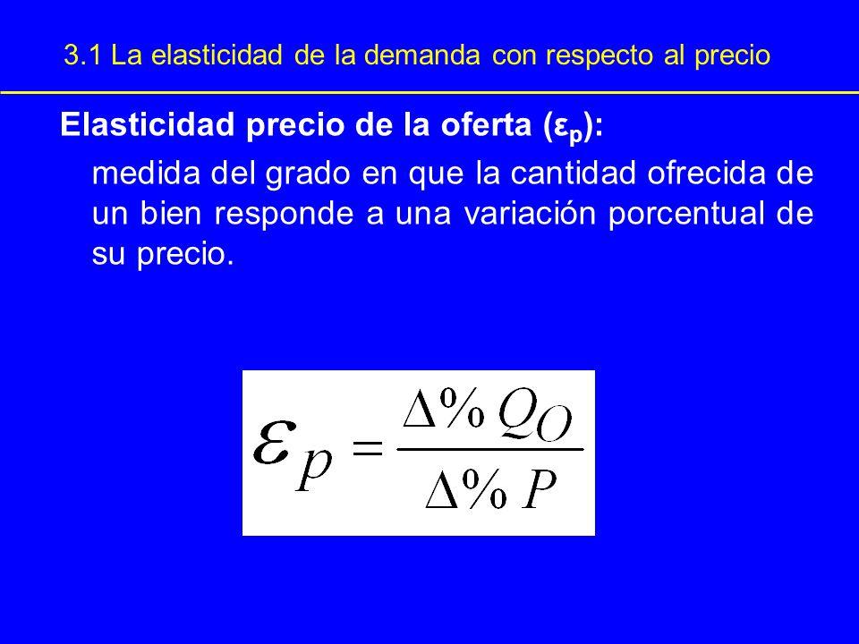 3.1 La elasticidad de la demanda con respecto al precio Elasticidad precio de la oferta (ε p ): medida del grado en que la cantidad ofrecida de un bie