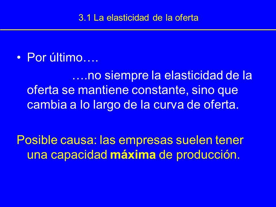 3.1 La elasticidad de la oferta Por último…. ….no siempre la elasticidad de la oferta se mantiene constante, sino que cambia a lo largo de la curva de
