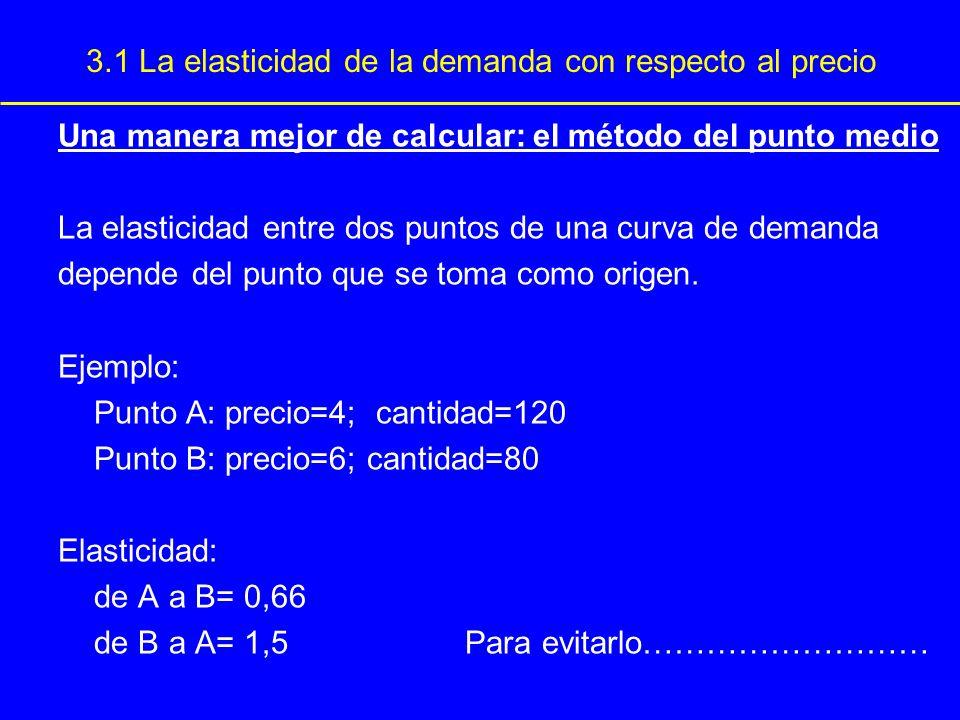 3.1 La elasticidad de la demanda con respecto al precio Una manera mejor de calcular: el método del punto medio La elasticidad entre dos puntos de una