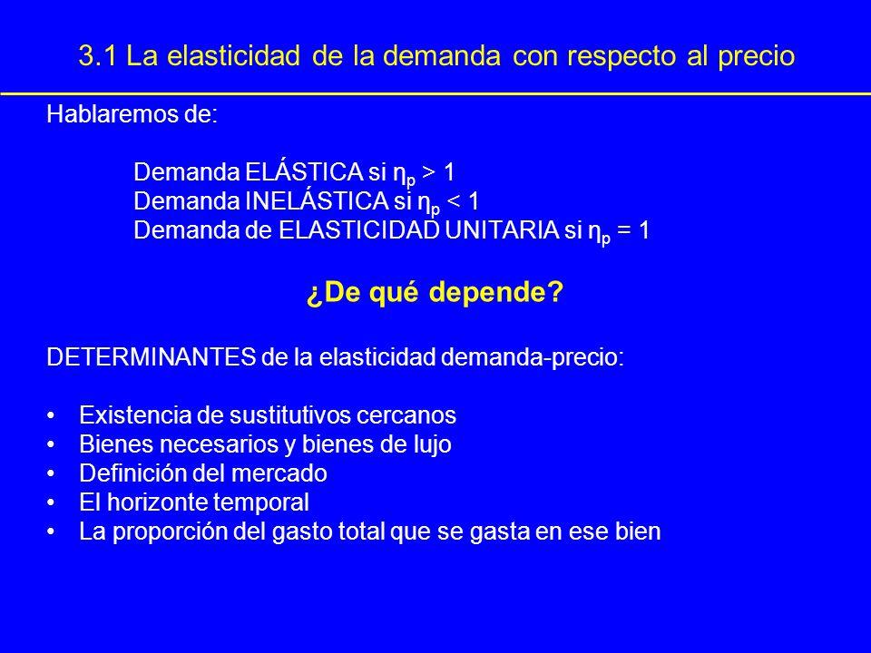 3.1 La elasticidad de la demanda con respecto al precio Hablaremos de: Demanda ELÁSTICA si η p > 1 Demanda INELÁSTICA si η p < 1 Demanda de ELASTICIDA