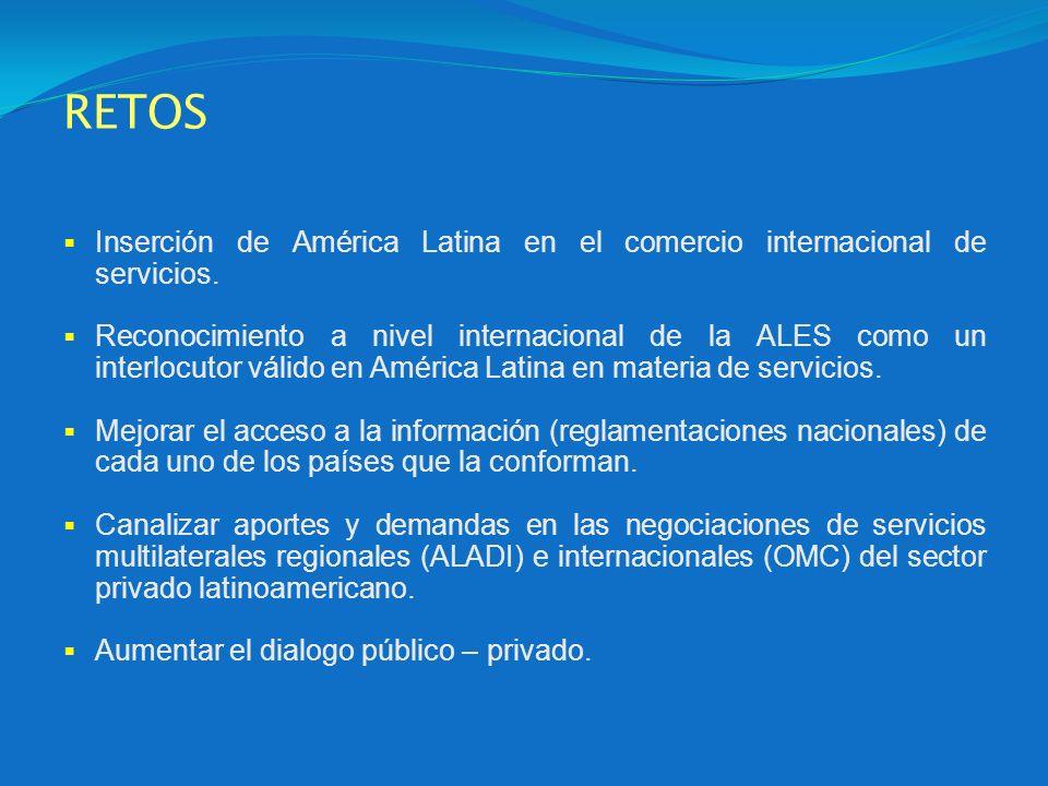 RETOS Inserción de América Latina en el comercio internacional de servicios. Reconocimiento a nivel internacional de la ALES como un interlocutor váli