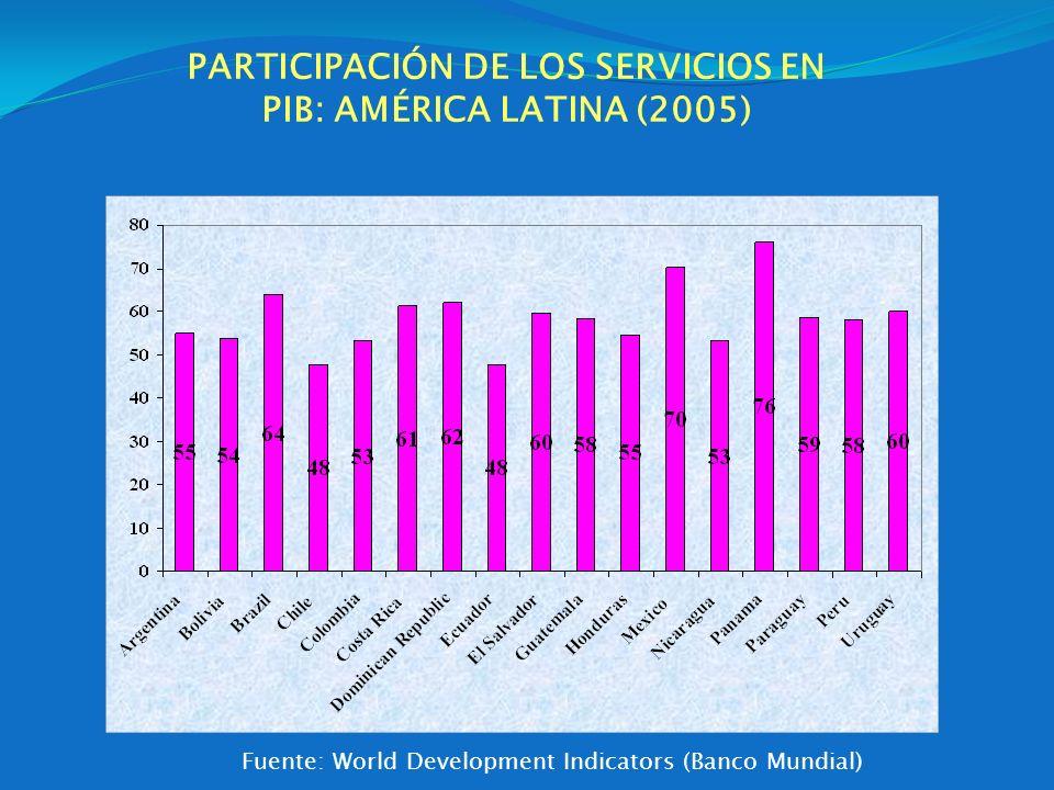 PARTICIPACIÓN DE LOS SERVICIOS EN PIB: AMÉRICA LATINA (2005) Fuente: World Development Indicators (Banco Mundial)