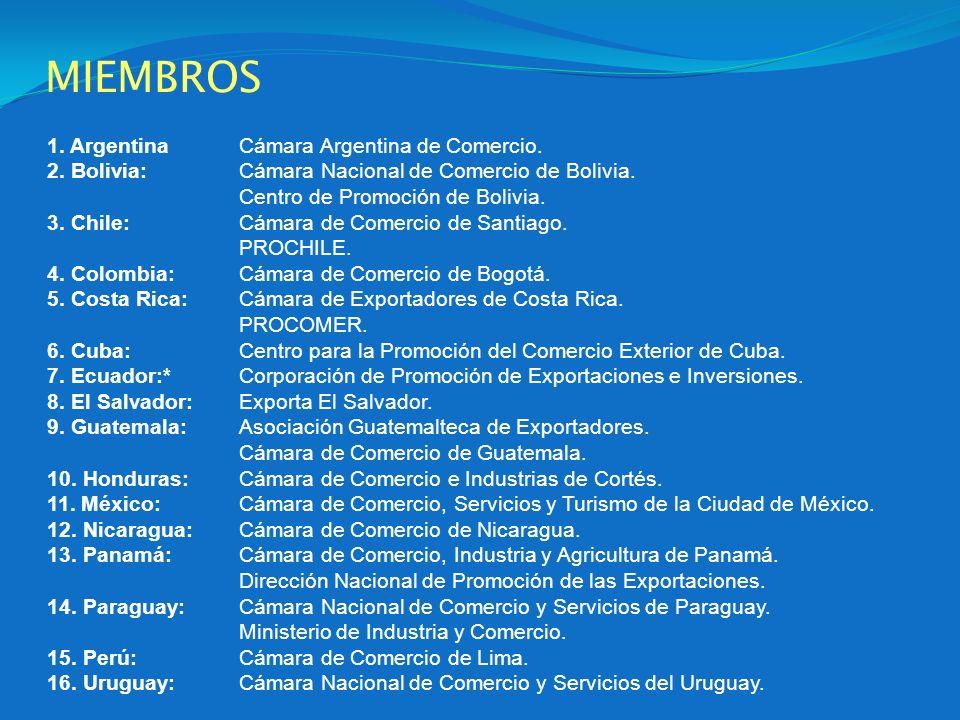 1. ArgentinaCámara Argentina de Comercio. 2. Bolivia: Cámara Nacional de Comercio de Bolivia. Centro de Promoción de Bolivia. 3. Chile:Cámara de Comer