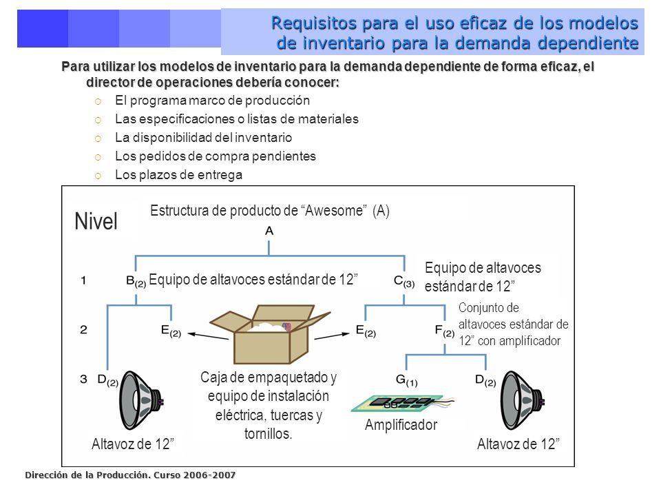 Dirección de la Producción. Curso 2006-2007 Requisitos para el uso eficaz de los modelos de inventario para la demanda dependiente Para utilizar los m