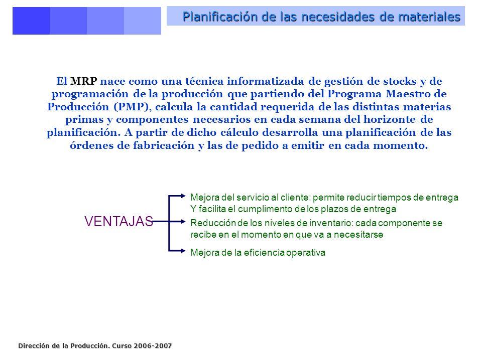 Dirección de la Producción. Curso 2006-2007 Planificación de las necesidades de materiales El MRP nace como una técnica informatizada de gestión de st