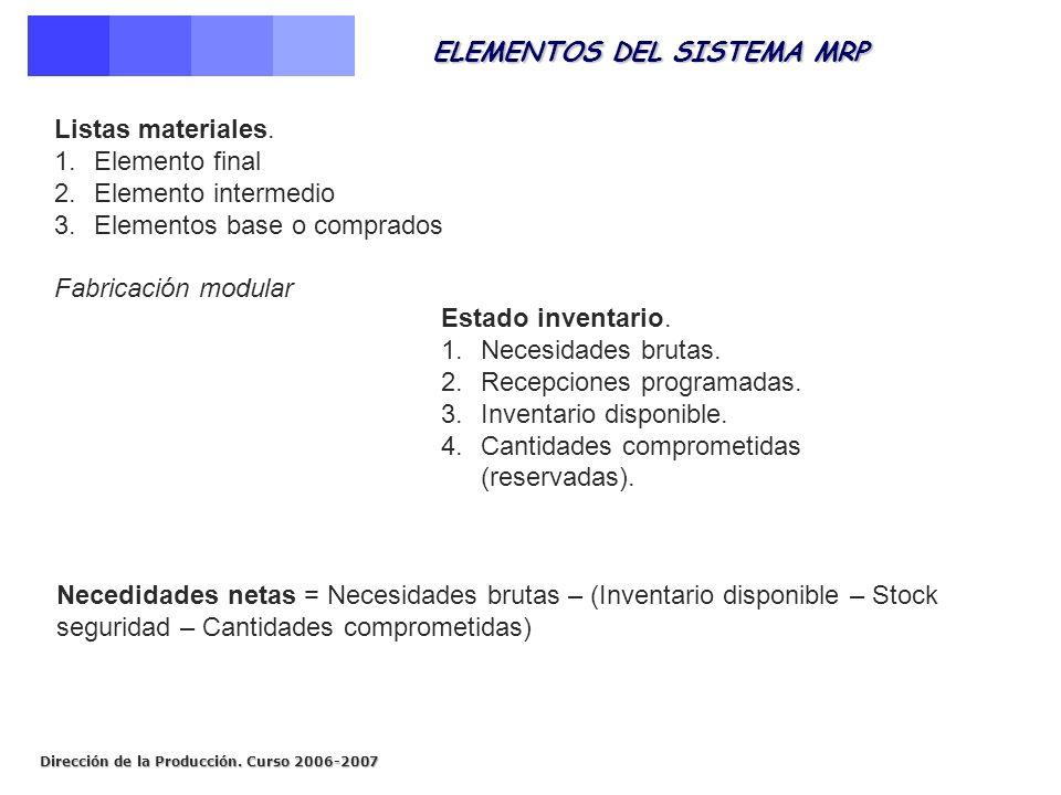 Dirección de la Producción. Curso 2006-2007 ELEMENTOS DEL SISTEMA MRP Listas materiales. 1.Elemento final 2.Elemento intermedio 3.Elementos base o com