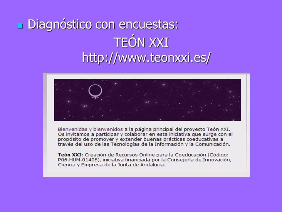 Diagnóstico con encuestas: Diagnóstico con encuestas: TEÓN XXI http://www.teonxxi.es/