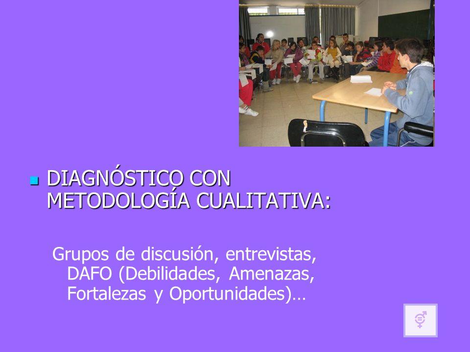 DIAGNÓSTICO CON METODOLOGÍA CUALITATIVA: DIAGNÓSTICO CON METODOLOGÍA CUALITATIVA: Grupos de discusión, entrevistas, DAFO (Debilidades, Amenazas, Forta
