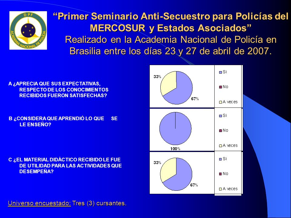 Primer Seminario Anti-Secuestro para Policías del MERCOSUR y Estados Asociados Realizado en la Academia Nacional de Policía en Brasilia entre los días
